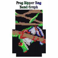 Frog Zipper Bag