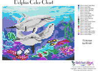 Dolphins Bead Graph